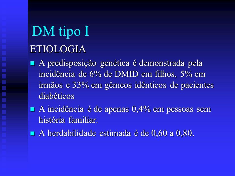 DM tipo I ETIOLOGIA A predisposição genética é demonstrada pela incidência de 6% de DMID em filhos, 5% em irmãos e 33% em gêmeos idênticos de paciente