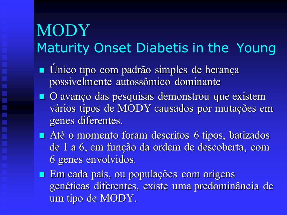 MODY Maturity Onset Diabetis in the Young Único tipo com padrão simples de herança possivelmente autossômico dominante Único tipo com padrão simples d
