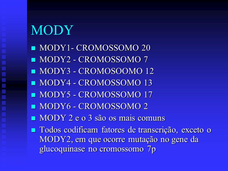 MODY MODY1- CROMOSSOMO 20 MODY1- CROMOSSOMO 20 MODY2 - CROMOSSOMO 7 MODY2 - CROMOSSOMO 7 MODY3 - CROMOSOOMO 12 MODY3 - CROMOSOOMO 12 MODY4 - CROMOSSOM