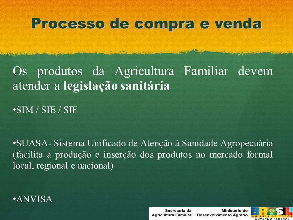 Os produtos da Agricultura Familiar devem atender a legislação sanitária SIM / SIE / SIF SUASA- Sistema Unificado de Atenção à Sanidade Agropecuária (