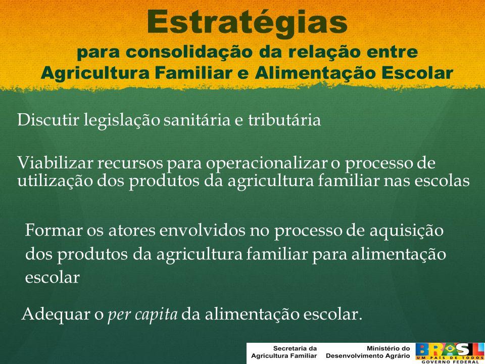Discutir legislação sanitária e tributária Viabilizar recursos para operacionalizar o processo de utilização dos produtos da agricultura familiar nas
