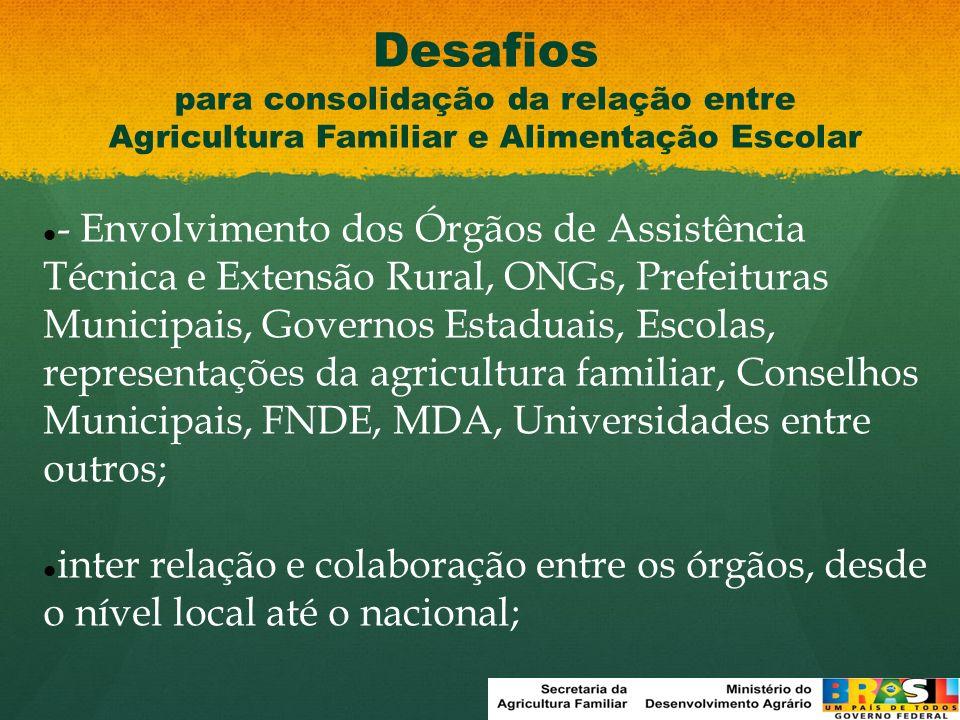 - Envolvimento dos Órgãos de Assistência Técnica e Extensão Rural, ONGs, Prefeituras Municipais, Governos Estaduais, Escolas, representações da agricu