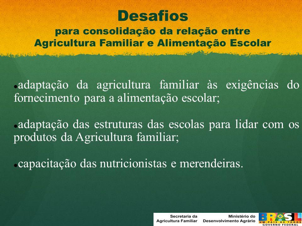 adaptação da agricultura familiar às exigências do fornecimento para a alimentação escolar; adaptação das estruturas das escolas para lidar com os pro