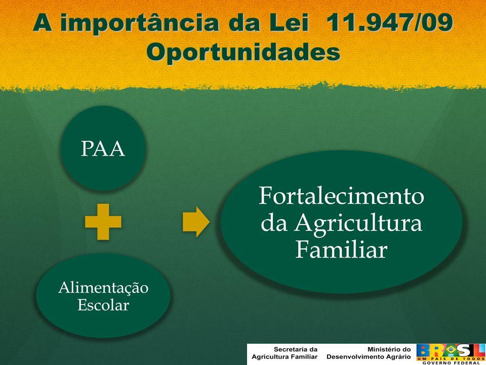 A importância da Lei 11.947/09 Oportunidades