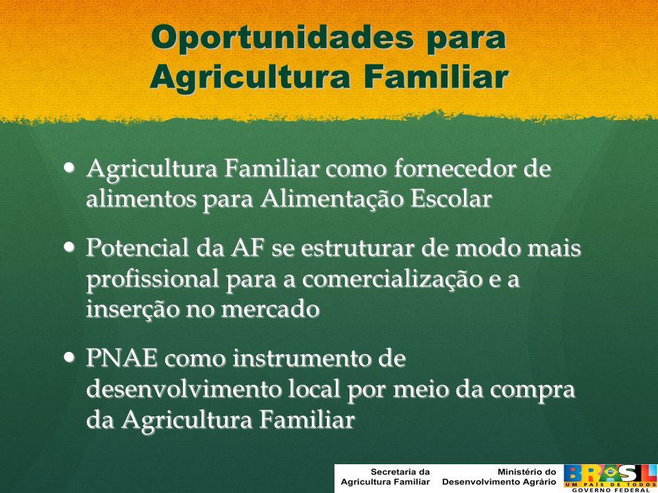 Oportunidades para Agricultura Familiar Agricultura Familiar como fornecedor de alimentos para Alimentação Escolar Agricultura Familiar como fornecedo