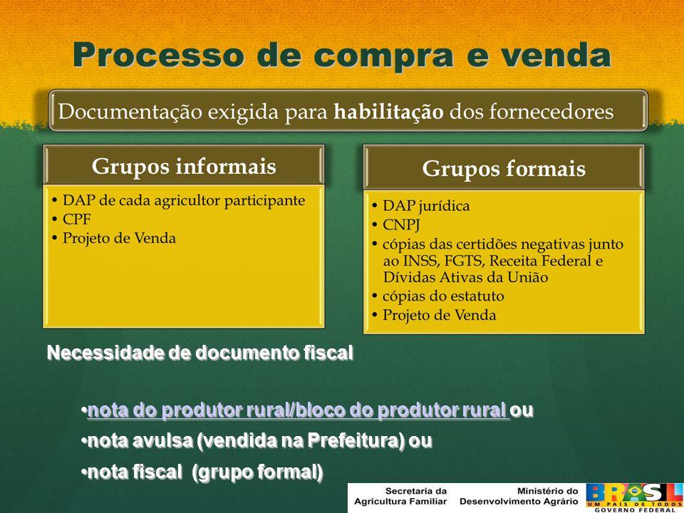 Processo de compra e venda Necessidade de documento fiscal nota do produtor rural/bloco do produtor rural ounota do produtor rural/bloco do produtor r