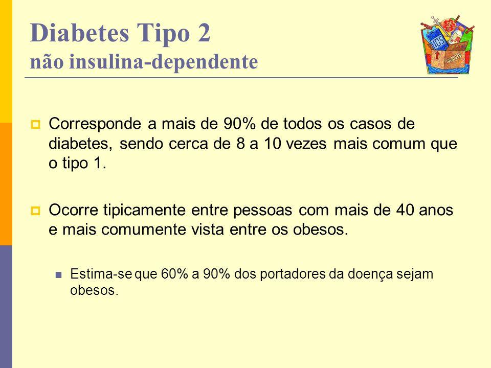 Diabetes Tipo 2 não insulina-dependente Corresponde a mais de 90% de todos os casos de diabetes, sendo cerca de 8 a 10 vezes mais comum que o tipo 1.