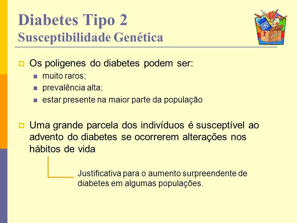 Os poligenes do diabetes podem ser: muito raros; prevalência alta; estar presente na maior parte da população Uma grande parcela dos indivíduos é susc
