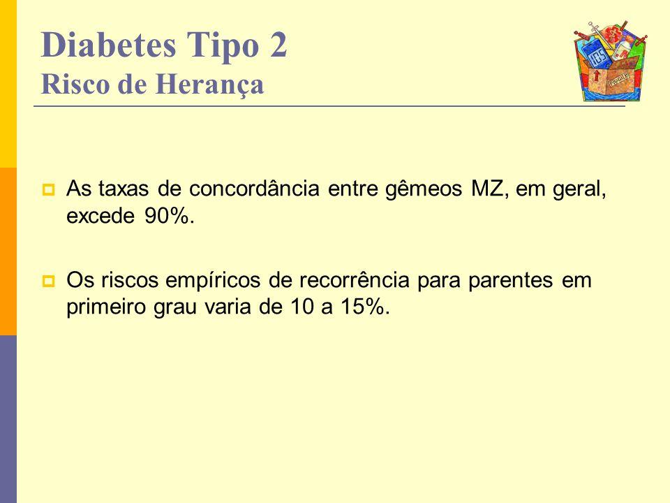 Diabetes Tipo 2 Risco de Herança As taxas de concordância entre gêmeos MZ, em geral, excede 90%. Os riscos empíricos de recorrência para parentes em p