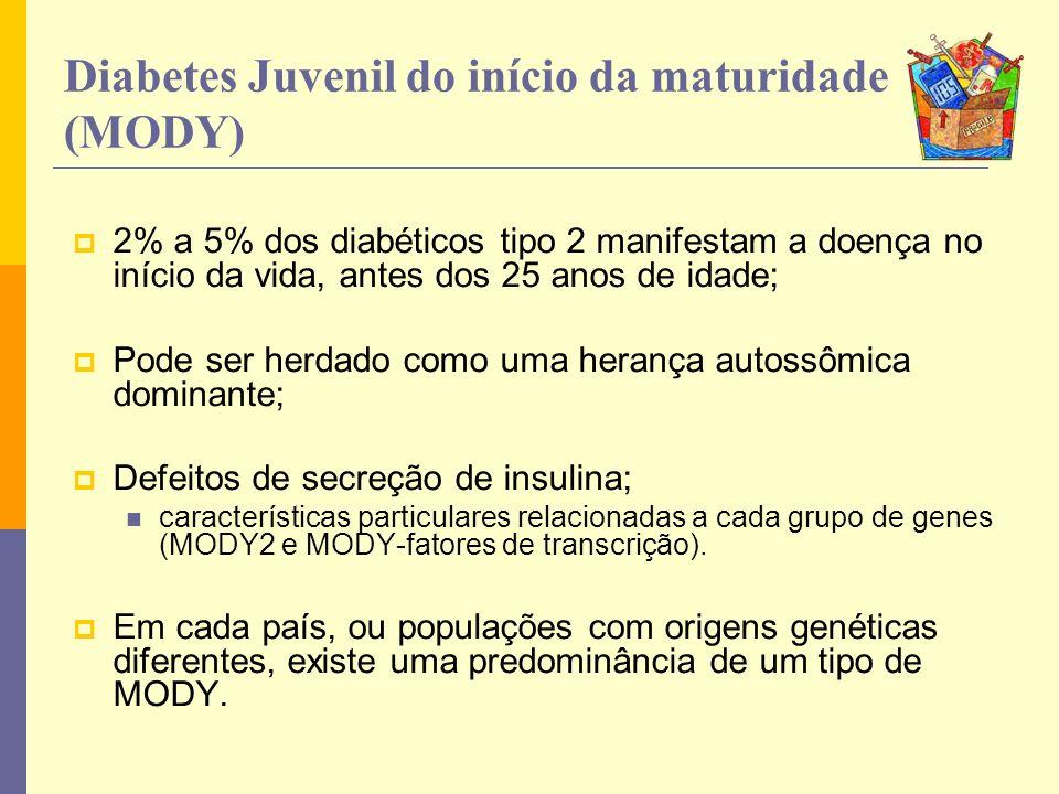 Diabetes Juvenil do início da maturidade (MODY) 2% a 5% dos diabéticos tipo 2 manifestam a doença no início da vida, antes dos 25 anos de idade; Pode