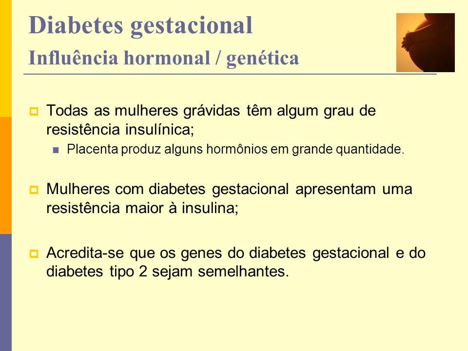 Diabetes gestacional Influência hormonal / genética Todas as mulheres grávidas têm algum grau de resistência insulínica; Placenta produz alguns hormôn