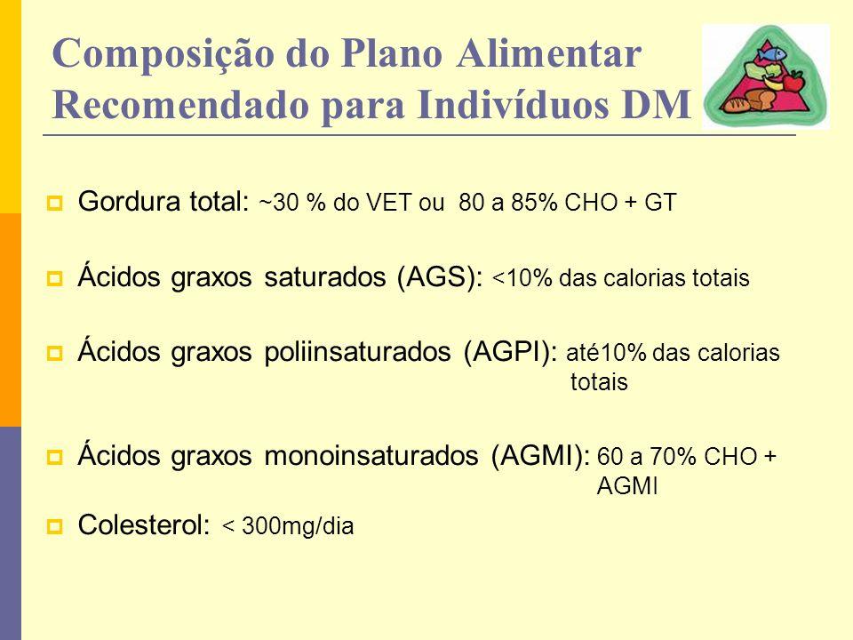Gordura total: ~30 % do VET ou 80 a 85% CHO + GT Ácidos graxos saturados (AGS): <10% das calorias totais Ácidos graxos poliinsaturados (AGPI): até10%