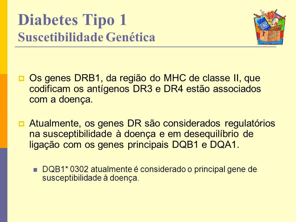 Marcadores GênicosLocalizaçãoCaracterísticas Genes NIDDM1Região telomérica do cromossomo 2q 30% do risco genético na população estudada Genes NIDDM2Cromossomo 12q (Locus MODY3) Outros genes implicados nos MODYs OutrosCromossomos 11q23- 25/ 1q21-1q23/ 10q / 20 Várias populações SUR1 e Kir6.2região do cromossomo11 (p15.1) Canais de K ATP dep Células β-pancreáticas Secreção da insulina PPAR-γ e Calpaína 10 Região NIDDM1Resistência à insulina e diabetes Predisposição ao DM2 em algumas populações