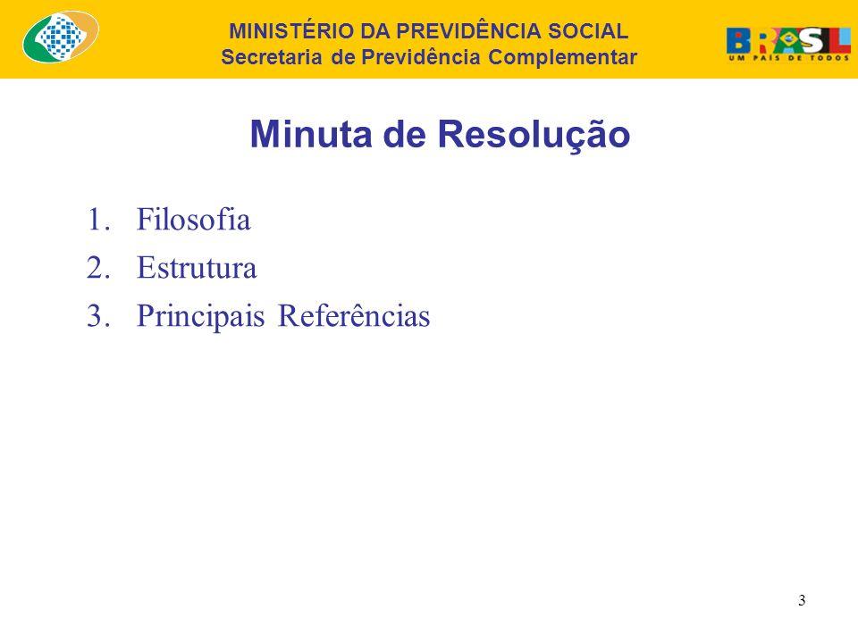 MINISTÉRIO DA PREVIDÊNCIA SOCIAL Secretaria de Previdência Complementar 3 Minuta de Resolução 1.Filosofia 2.Estrutura 3.Principais Referências