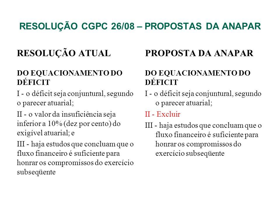 RESOLUÇÃO CGPC 26/08 – PROPOSTAS DA ANAPAR RESOLUÇÃO ATUAL DO EQUACIONAMENTO DO DÉFICIT I - o déficit seja conjuntural, segundo o parecer atuarial; II