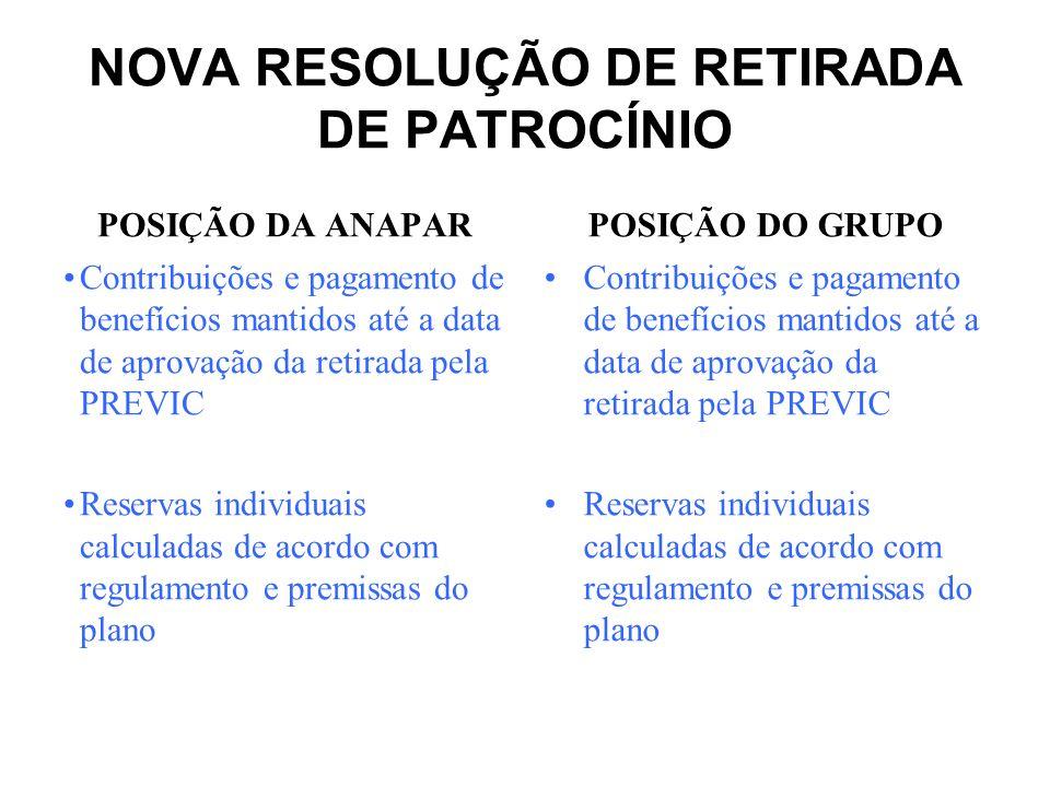 NOVA RESOLUÇÃO DE RETIRADA DE PATROCÍNIO POSIÇÃO DA ANAPAR Patrocinador quita compromissos à vista antes de concluir o processo de retirada.