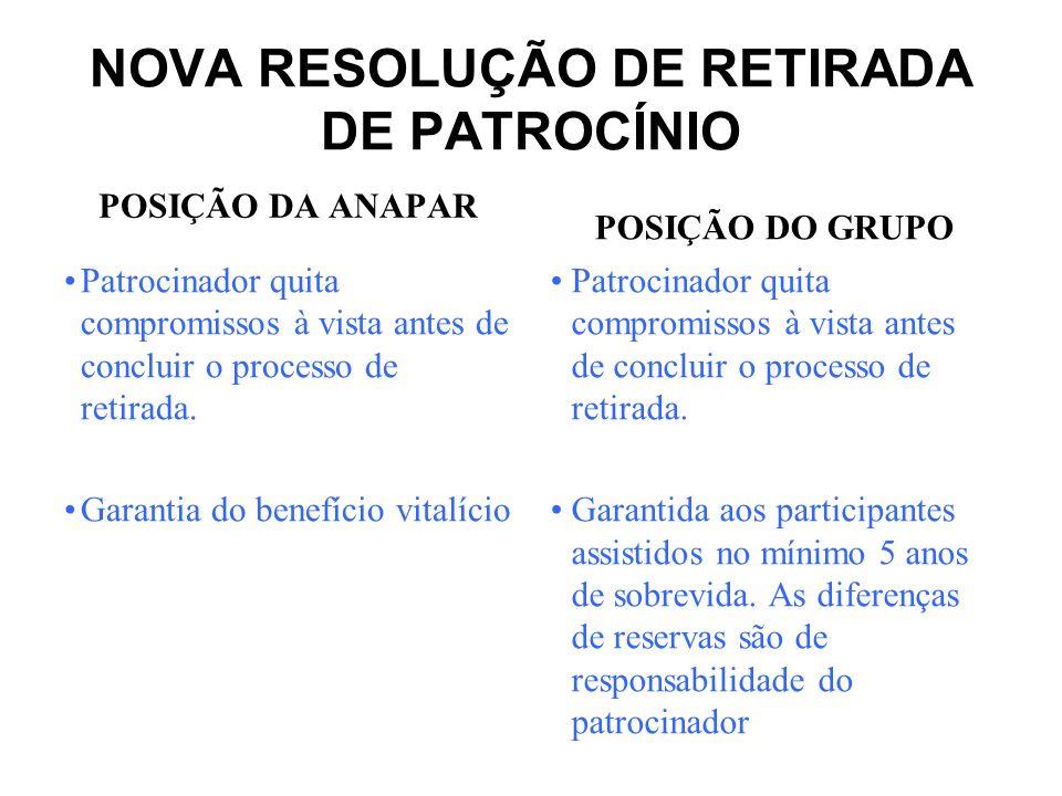 NOVA RESOLUÇÃO DE RETIRADA DE PATROCÍNIO POSIÇÃO DA ANAPAR Patrocinador cobre déficit e as despesas administrativas.