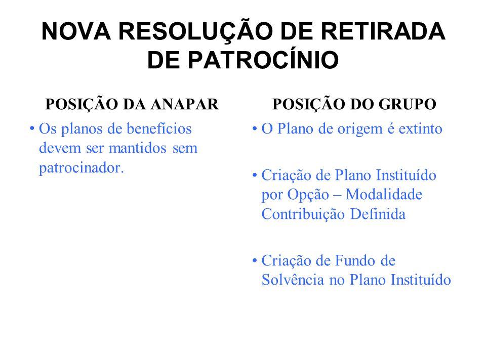 NOVA RESOLUÇÃO DE RETIRADA DE PATROCÍNIO POSIÇÃO DA ANAPAR Reservas de contingência e especial é dos participantes POSIÇÃO DO GRUPO Reserva de contingência é dos participantes.