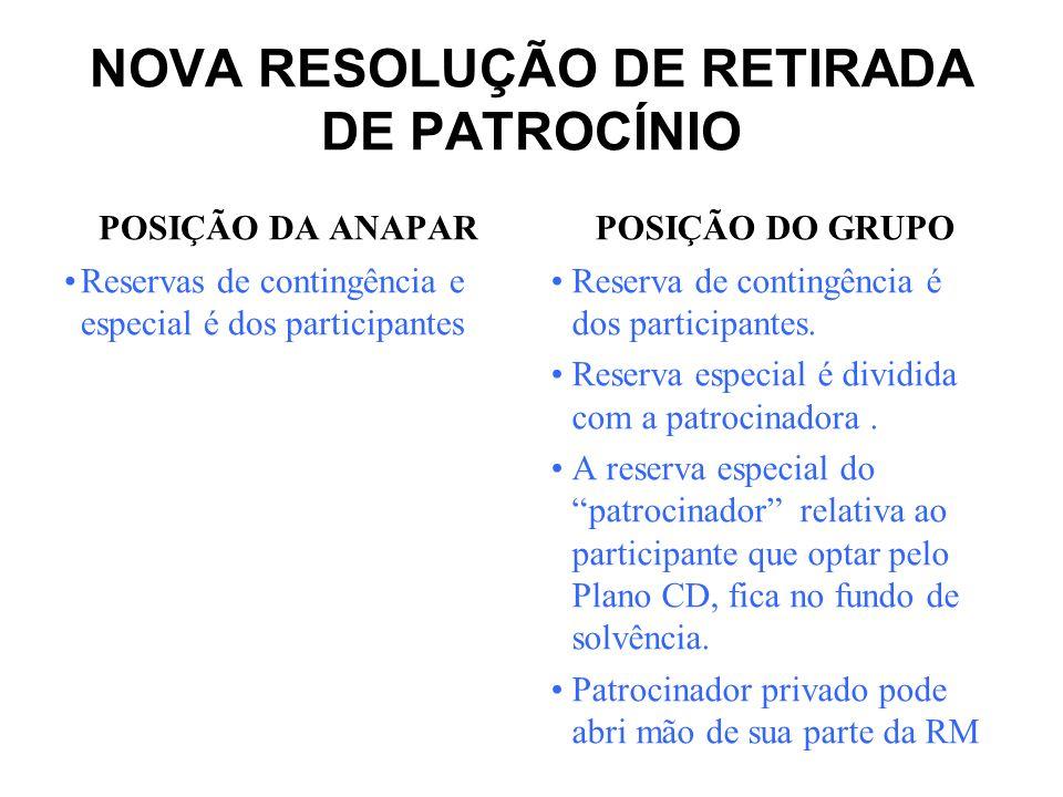 NOVA RESOLUÇÃO DE RETIRADA DE PATROCÍNIO POSIÇÃO DA ANAPAR A resolução entra em vigor na data de sua aprovação.
