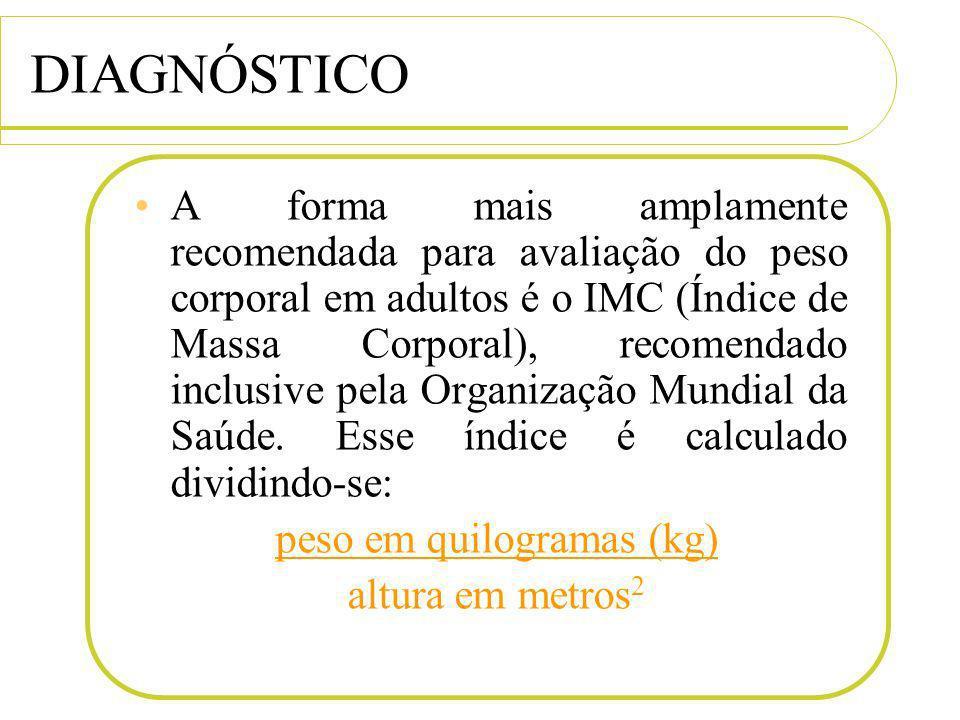 DIAGNÓSTICO A forma mais amplamente recomendada para avaliação do peso corporal em adultos é o IMC (Índice de Massa Corporal), recomendado inclusive p