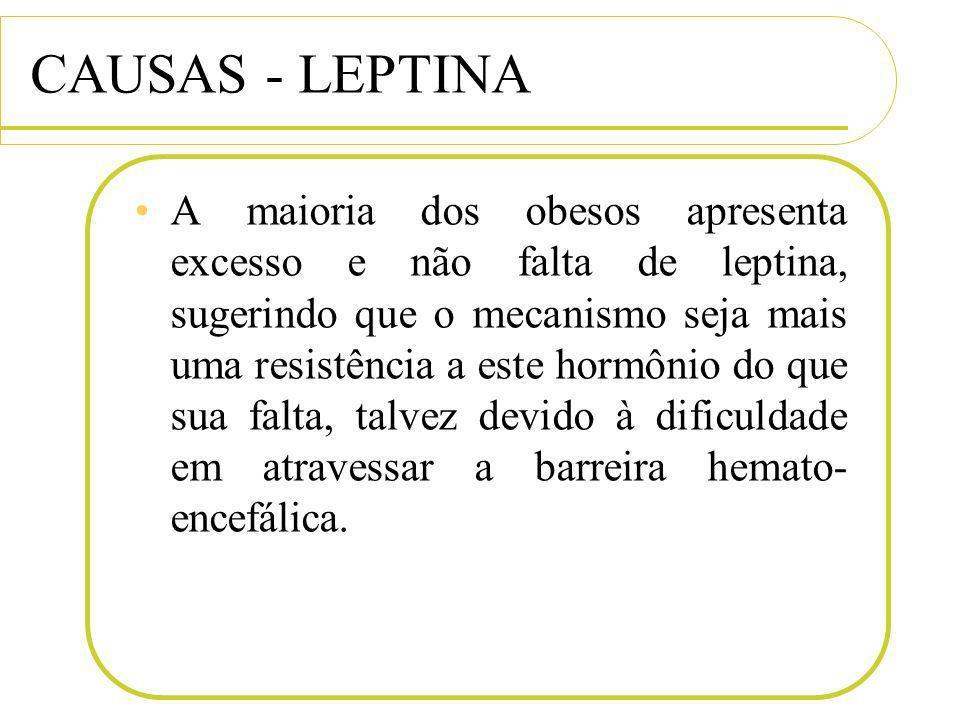 CAUSAS - LEPTINA A maioria dos obesos apresenta excesso e não falta de leptina, sugerindo que o mecanismo seja mais uma resistência a este hormônio do