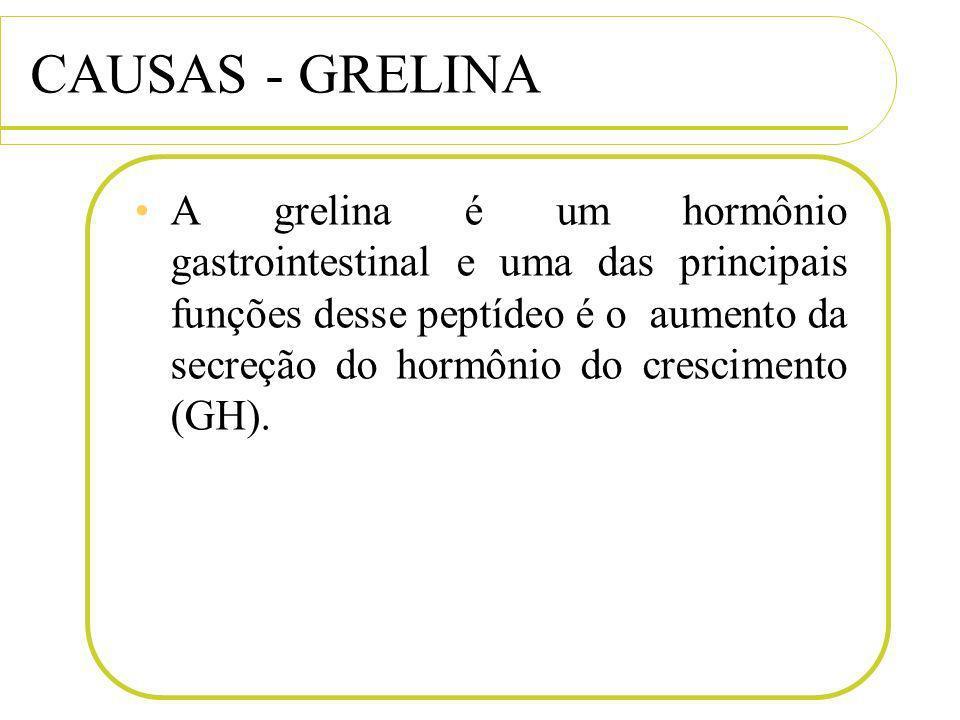 CAUSAS - GRELINA A grelina é um hormônio gastrointestinal e uma das principais funções desse peptídeo é o aumento da secreção do hormônio do crescimen