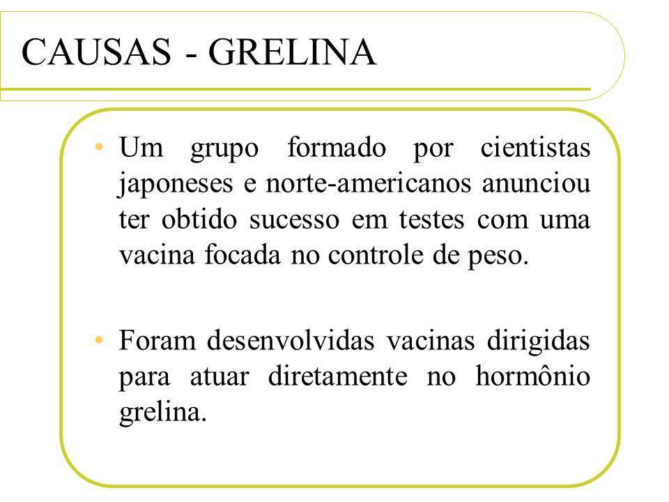 CAUSAS - GRELINA Um grupo formado por cientistas japoneses e norte-americanos anunciou ter obtido sucesso em testes com uma vacina focada no controle