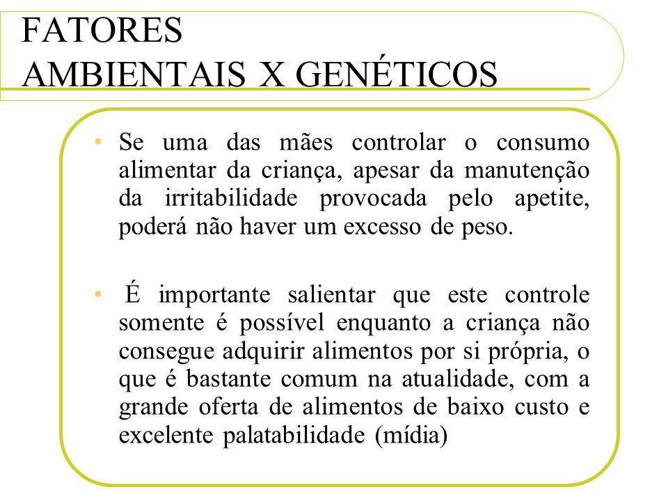 FATORES AMBIENTAIS X GENÉTICOS Se uma das mães controlar o consumo alimentar da criança, apesar da manutenção da irritabilidade provocada pelo apetite