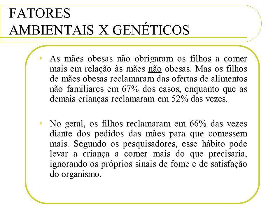 FATORES AMBIENTAIS X GENÉTICOS As mães obesas não obrigaram os filhos a comer mais em relação às mães não obesas. Mas os filhos de mães obesas reclama