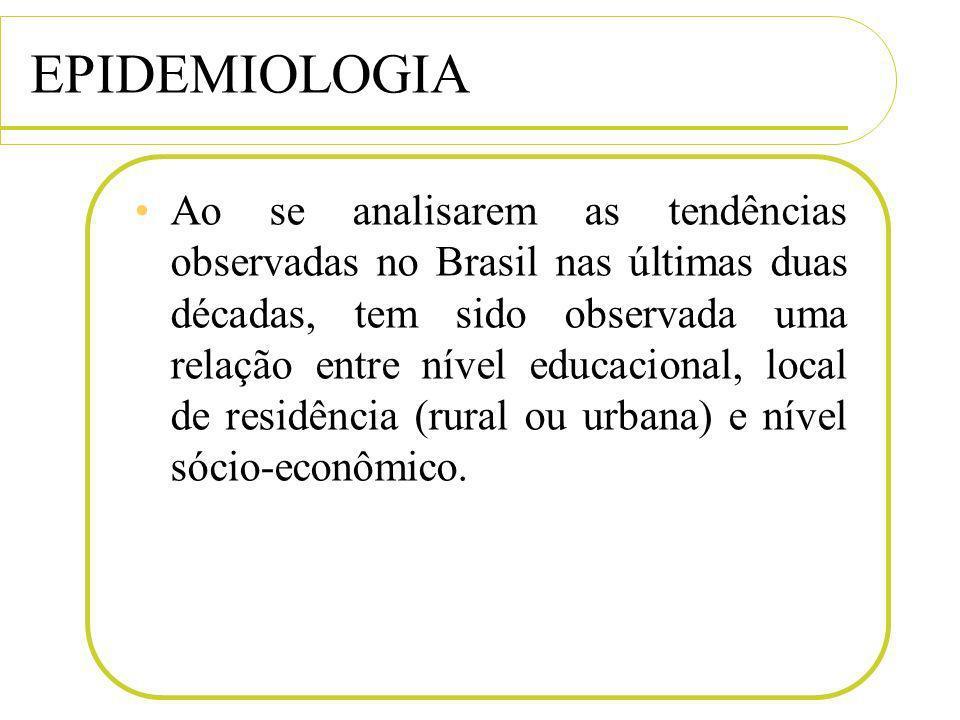 EPIDEMIOLOGIA Ao se analisarem as tendências observadas no Brasil nas últimas duas décadas, tem sido observada uma relação entre nível educacional, lo