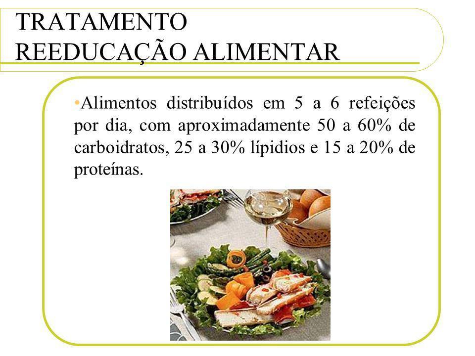 TRATAMENTO REEDUCAÇÃO ALIMENTAR Alimentos distribuídos em 5 a 6 refeições por dia, com aproximadamente 50 a 60% de carboidratos, 25 a 30% lípidios e 1