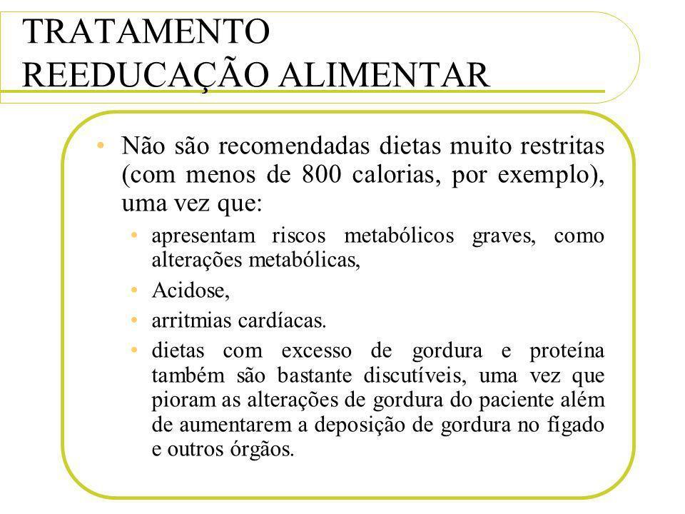 TRATAMENTO REEDUCAÇÃO ALIMENTAR Não são recomendadas dietas muito restritas (com menos de 800 calorias, por exemplo), uma vez que: apresentam riscos m