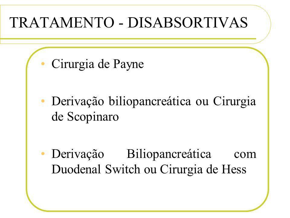 TRATAMENTO - DISABSORTIVAS Cirurgia de Payne Derivação biliopancreática ou Cirurgia de Scopinaro Derivação Biliopancreática com Duodenal Switch ou Cir