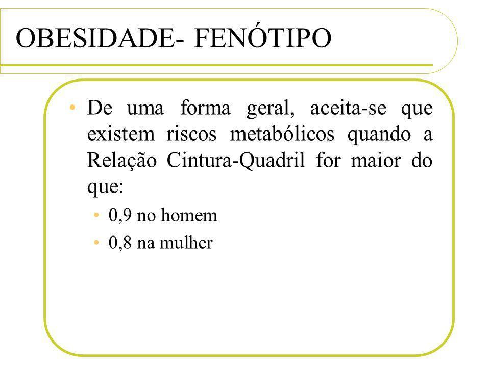 OBESIDADE- FENÓTIPO De uma forma geral, aceita-se que existem riscos metabólicos quando a Relação Cintura-Quadril for maior do que: 0,9 no homem 0,8 n
