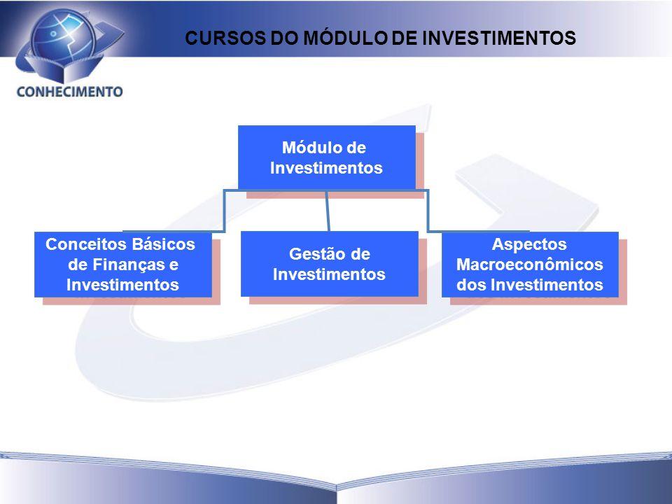 Conceitos Básicos de Finanças e Investimentos Conceitos Básicos de Finanças e Investimentos Gestão de Investimentos Gestão de Investimentos Aspectos M