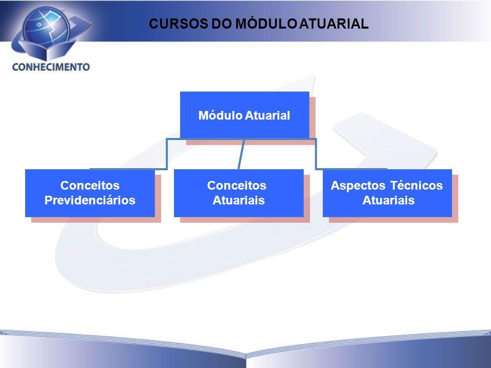 Conceitos Previdenciários Conceitos Previdenciários Conceitos Atuariais Conceitos Atuariais Aspectos Técnicos Atuariais Aspectos Técnicos Atuariais Mó