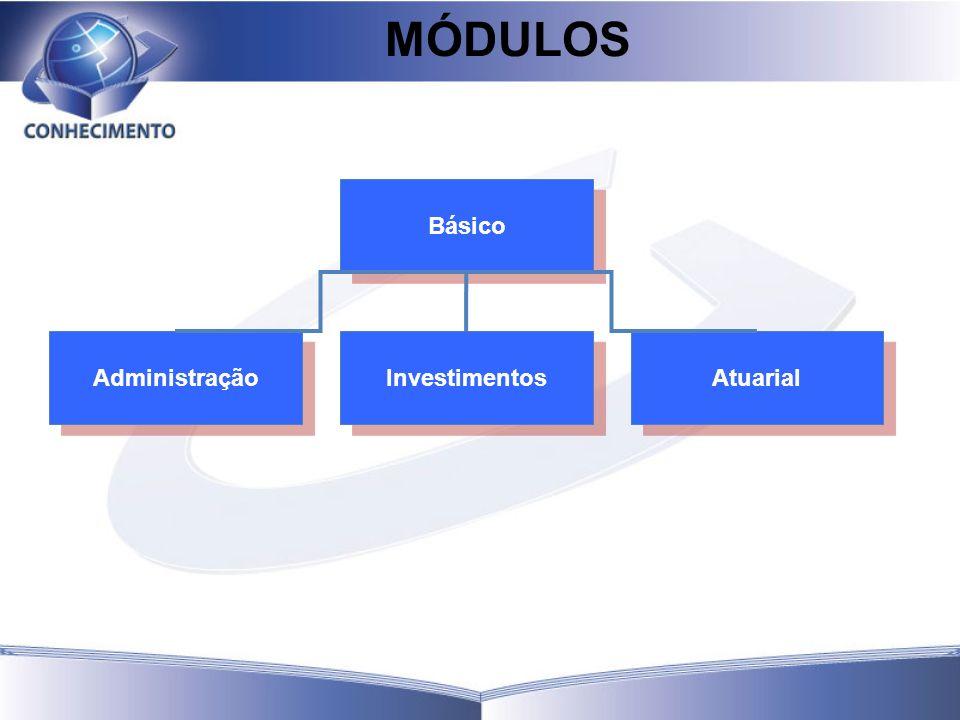 Administração Investimentos Atuarial Básico MÓDULOS