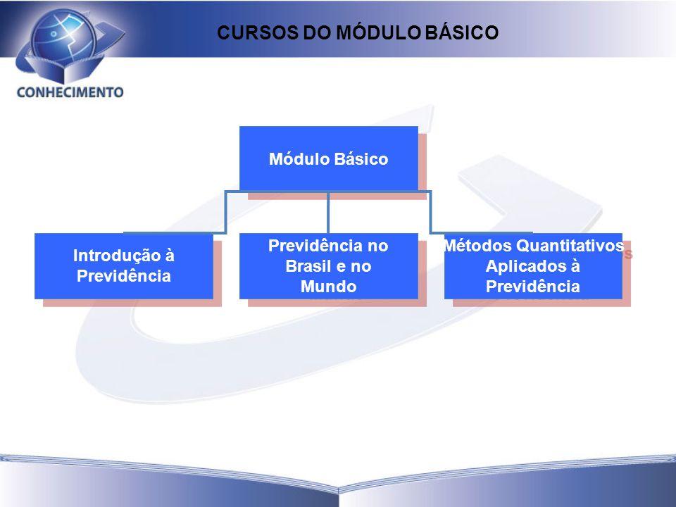 Introdução à Previdência Introdução à Previdência Previdência no Brasil e no Mundo Previdência no Brasil e no Mundo Métodos Quantitativos Aplicados à