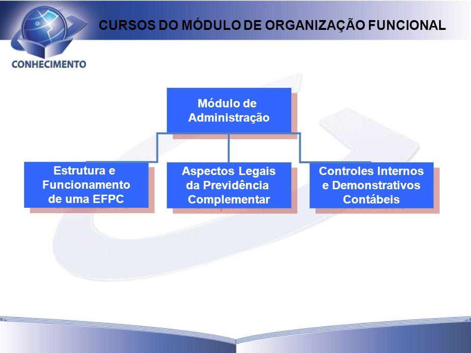 Estrutura e Funcionamento de uma EFPC Estrutura e Funcionamento de uma EFPC Aspectos Legais da Previdência Complementar Aspectos Legais da Previdência