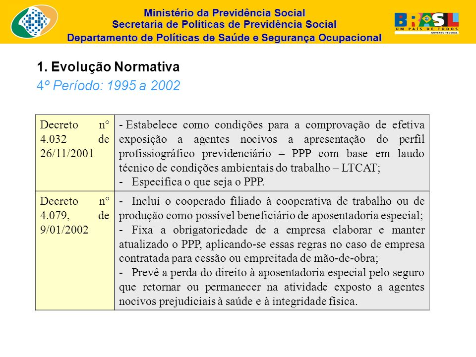 Ministério da Previdência Social Secretaria de Políticas de Previdência Social Departamento de Políticas de Saúde e Segurança Ocupacional Decreto n 4.