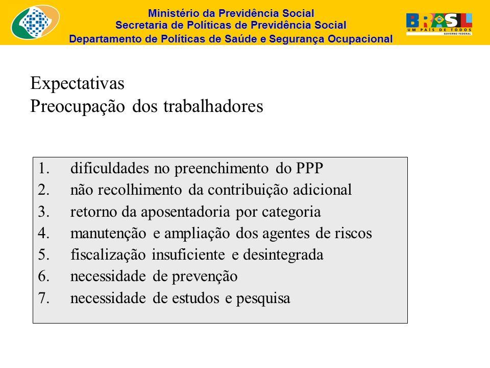 Ministério da Previdência Social Secretaria de Políticas de Previdência Social Departamento de Políticas de Saúde e Segurança Ocupacional Expectativas