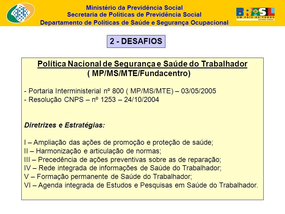 Ministério da Previdência Social Secretaria de Políticas de Previdência Social Departamento de Políticas de Saúde e Segurança Ocupacional Política Nac