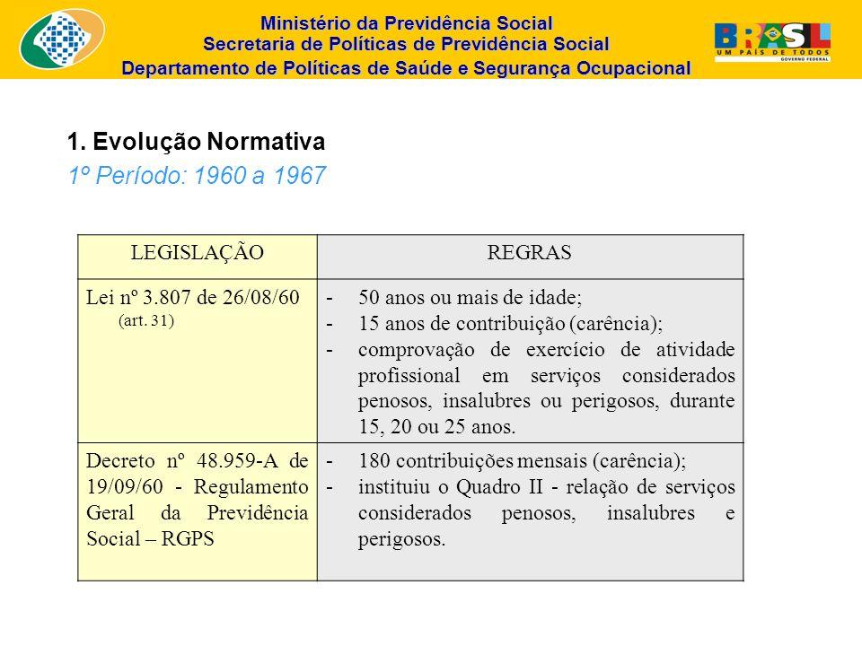 Ministério da Previdência Social Secretaria de Políticas de Previdência Social Departamento de Políticas de Saúde e Segurança Ocupacional LEGISLAÇÃORE