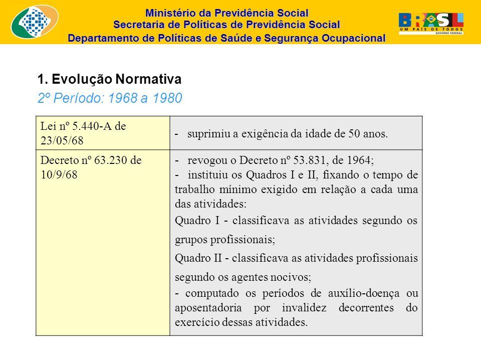 Ministério da Previdência Social Secretaria de Políticas de Previdência Social Departamento de Políticas de Saúde e Segurança Ocupacional Lei nº 5.440