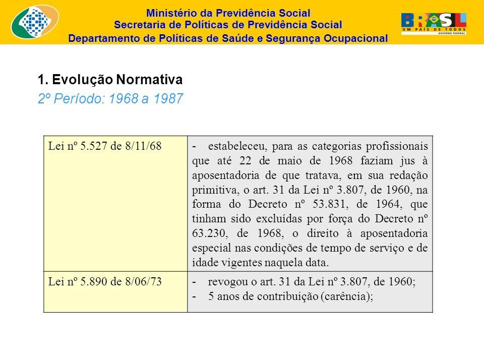 Ministério da Previdência Social Secretaria de Políticas de Previdência Social Departamento de Políticas de Saúde e Segurança Ocupacional Lei nº 5.527