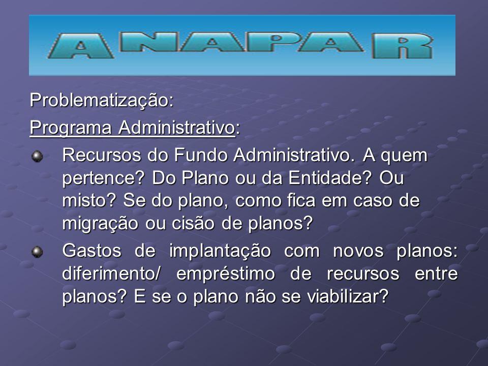 Problematização: Programa Administrativo: Recursos do Fundo Administrativo. A quem pertence? Do Plano ou da Entidade? Ou misto? Se do plano, como fica