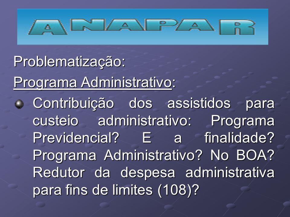 Problematização: Programa Administrativo: Contribuição dos assistidos para custeio administrativo: Programa Previdencial? E a finalidade? Programa Adm