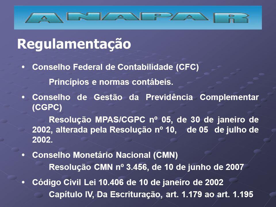 Regulamentação Conselho Federal de Contabilidade (CFC) Princípios e normas contábeis. Conselho de Gestão da Previdência Complementar (CGPC) Resolução