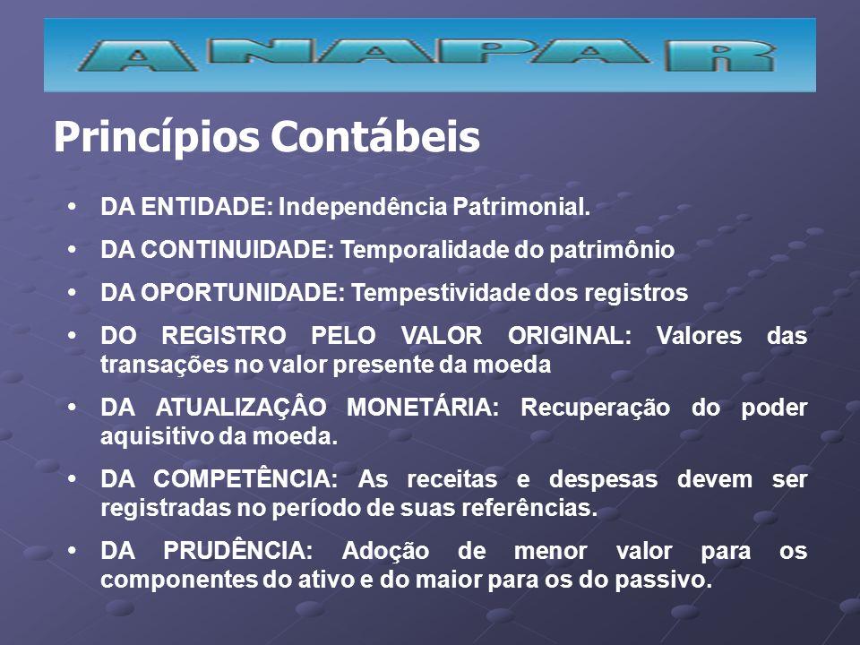 Princípios Contábeis DA ENTIDADE: Independência Patrimonial. DA CONTINUIDADE: Temporalidade do patrimônio DA OPORTUNIDADE: Tempestividade dos registro