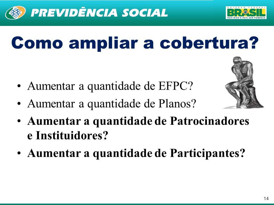 14 Como ampliar a cobertura? Aumentar a quantidade de EFPC? Aumentar a quantidade de Planos? Aumentar a quantidade de Patrocinadores e Instituidores?